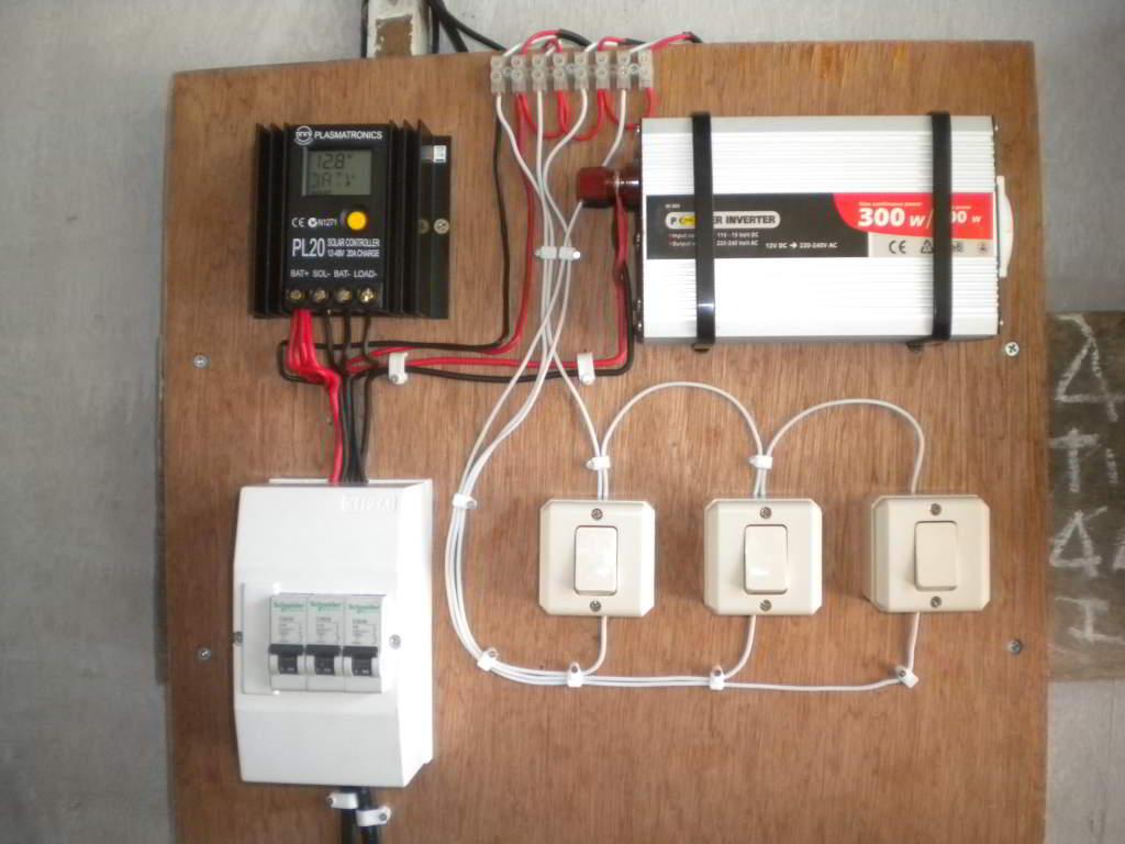 system control board